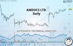 AMDOCS LTD. - Daily
