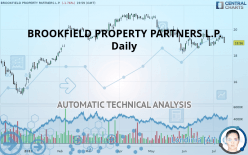 BROOKFIELD PROPERTY PARTNERS L.P. - Daily
