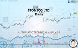 STONECO LTD. - Daily
