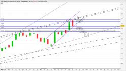 HSBC BANK 4.75% SUBORD NTS 24/03/46 - Wöchentlich