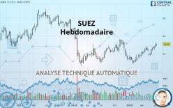 SUEZ - Hebdomadaire