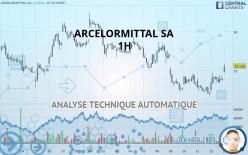 ARCELORMITTAL SA - 1H