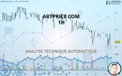 ARTPRICE COM - 1H
