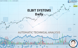 ELBIT SYSTEMS - Daily