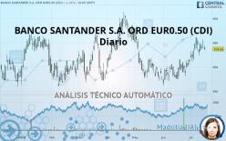 BANCO SANTANDER S.A. ORD EUR0.50 (CDI) - Dagelijks