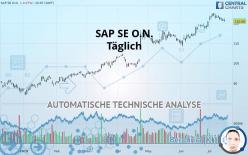 SAP SE O.N. - Täglich
