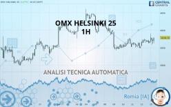 OMX HELSINKI 25 - 1H