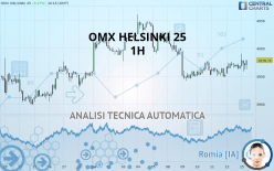 OMX HELSINKI 25 - 1 Std.