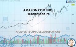 AMAZON.COM INC. - Semanal