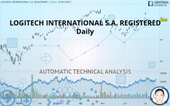 LOGITECH INTERNATIONAL S.A. REGISTERED - Daily