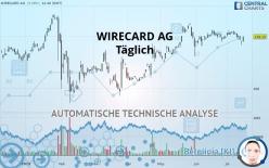 WIRECARD AG - Täglich