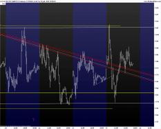 CAC40 Index - 15 分钟