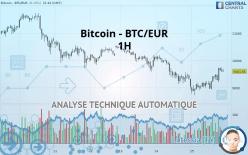 Bitcoin - BTC/EUR - 1 tim