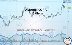 AMARIN CORP. - Daily
