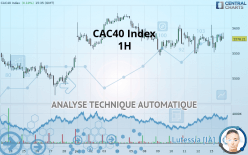 CAC40 Index - 1 Std.