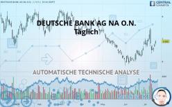 DEUTSCHE BANK AG NA O.N. - Täglich