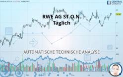 RWE AG ST O.N. - Täglich