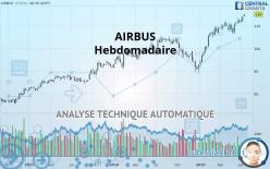 AIRBUS - Hebdomadaire