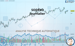 SODEXO - Journalier