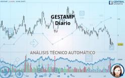 GESTAMP - Diario