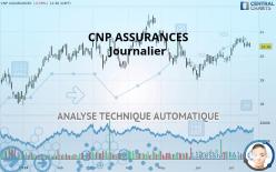 CNP ASSURANCES - Journalier