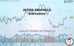 INTESA SANPAOLO - Journalier