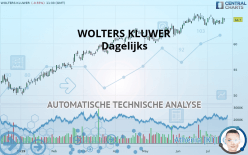 WOLTERS KLUWER - 每日