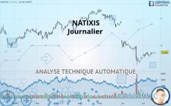 NATIXIS - Journalier