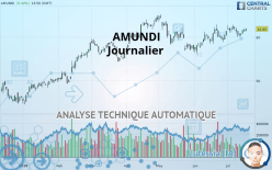 AMUNDI - Journalier