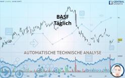 BASF - Daily