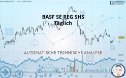BASF SE REG SHS - Daily