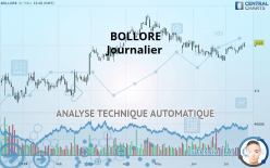 BOLLORE - Journalier