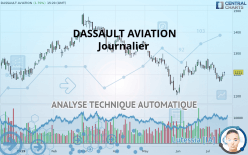 DASSAULT AVIATION - Journalier