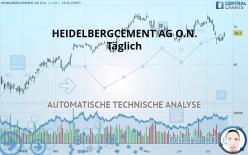 HEIDELBERGCEMENT AG O.N. - Daily
