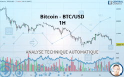 Bitcoin - BTC/USD - 1 小时