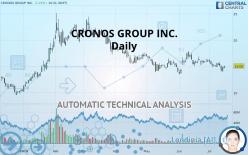 CRONOS GROUP INC. - Daily