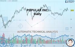POPULAR INC. - Daily