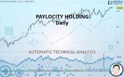 PAYLOCITY HOLDING - Daily