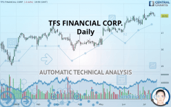 TFS FINANCIAL CORP. - Daily