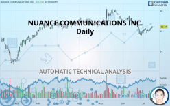 NUANCE COMMUNICATIONS INC. - Daily