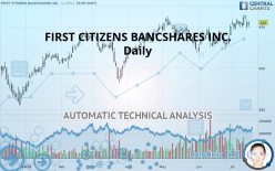FIRST CITIZENS BANCSHARES INC. - Daily