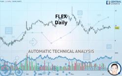 FLEX - 每日