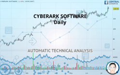 CYBERARK SOFTWARE - Daily