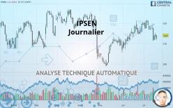 IPSEN - 每日