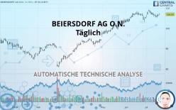 BEIERSDORF AG O.N. - Daily