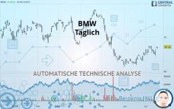 BMW - Daily