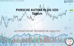 PORSCHE AUTOM.HLDG VZO - Täglich