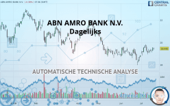 ABN AMRO BANK N.V. - 每日
