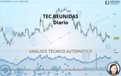 TEC.REUNIDAS - Ежедневно