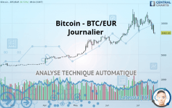 BITCOIN - BTC/EUR - Journalier